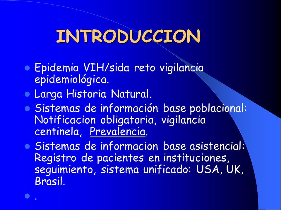 INTRODUCCION Epidemia VIH/sida reto vigilancia epidemiológica.