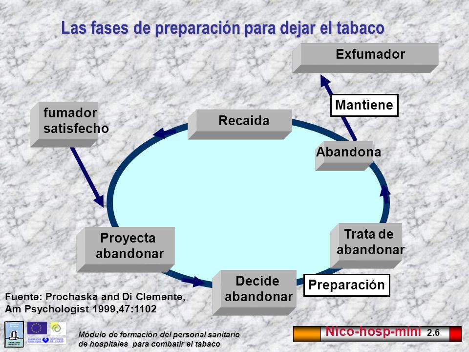 Las fases de preparación para dejar el tabaco