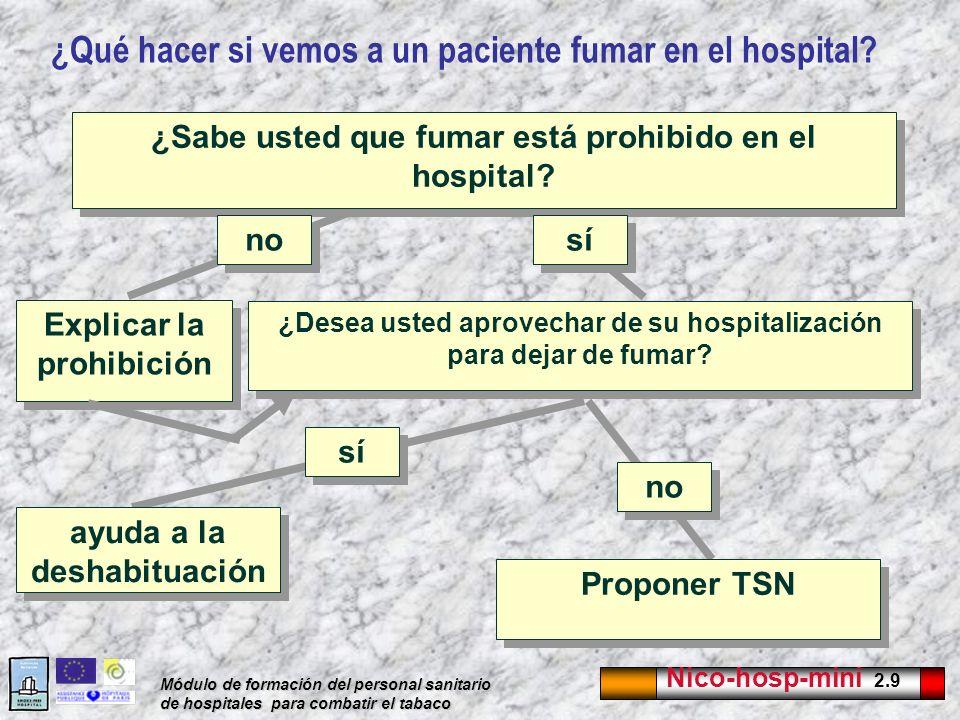 ¿Qué hacer si vemos a un paciente fumar en el hospital