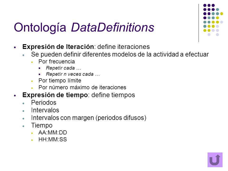 Ontología DataDefinitions