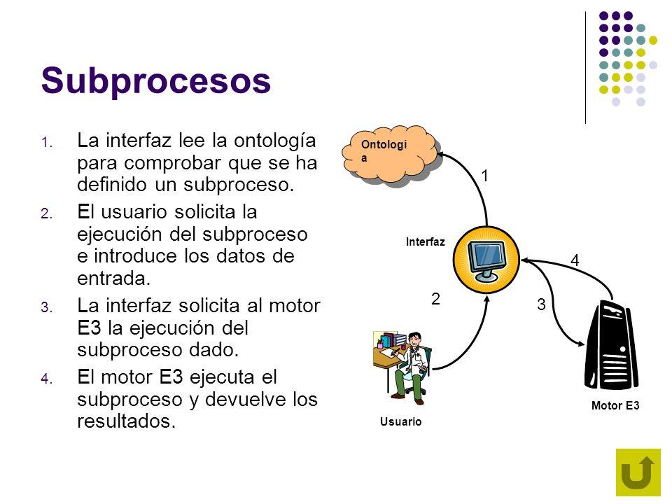 Subprocesos La interfaz lee la ontología para comprobar que se ha definido un subproceso.