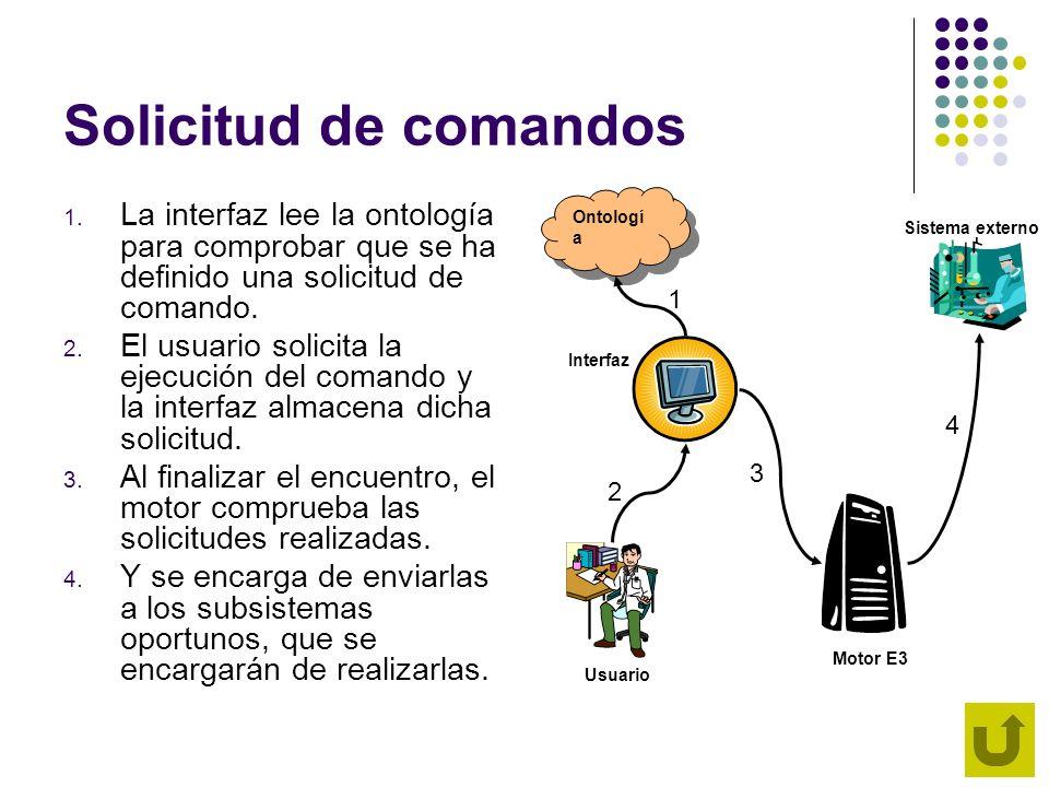Solicitud de comandos Ontología. La interfaz lee la ontología para comprobar que se ha definido una solicitud de comando.