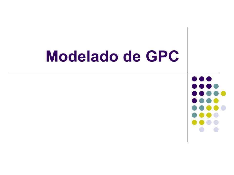 Modelado de GPC