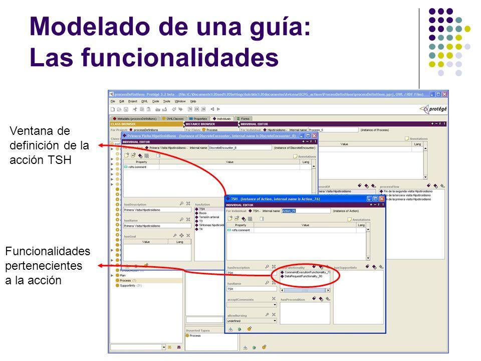Modelado de una guía: Las funcionalidades