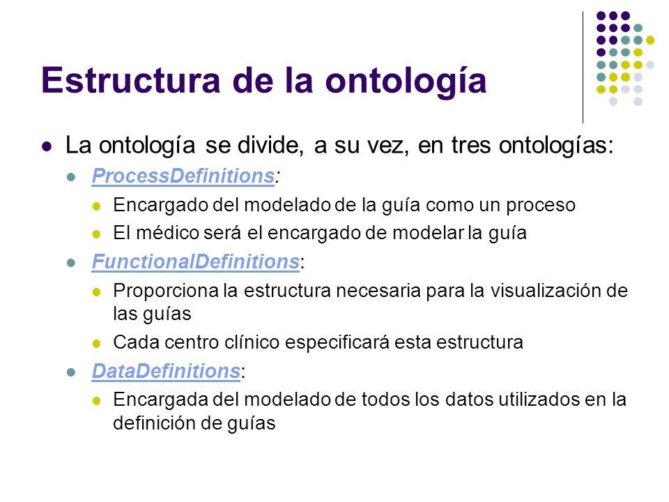 Estructura de la ontología