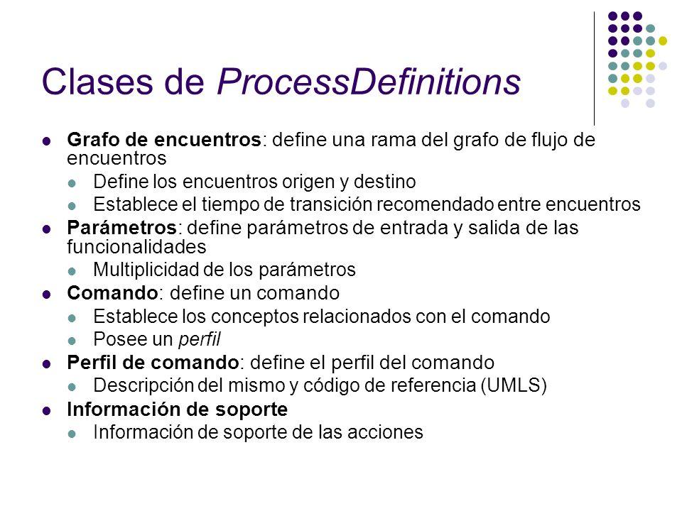 Clases de ProcessDefinitions