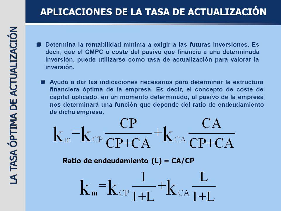 APLICACIONES DE LA TASA DE ACTUALIZACIÓN
