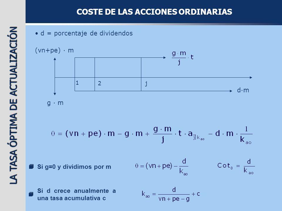 COSTE DE LAS ACCIONES ORDINARIAS