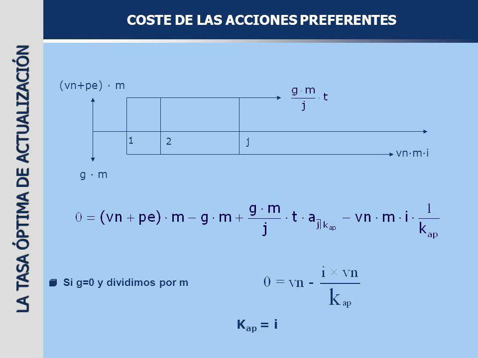 COSTE DE LAS ACCIONES PREFERENTES