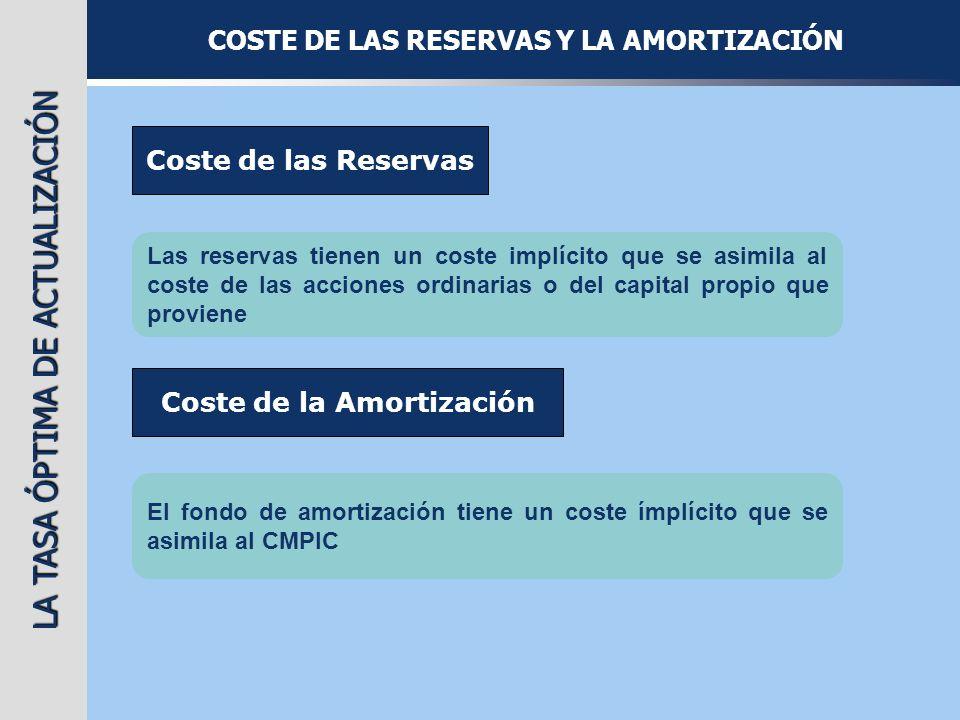 COSTE DE LAS RESERVAS Y LA AMORTIZACIÓN Coste de la Amortización