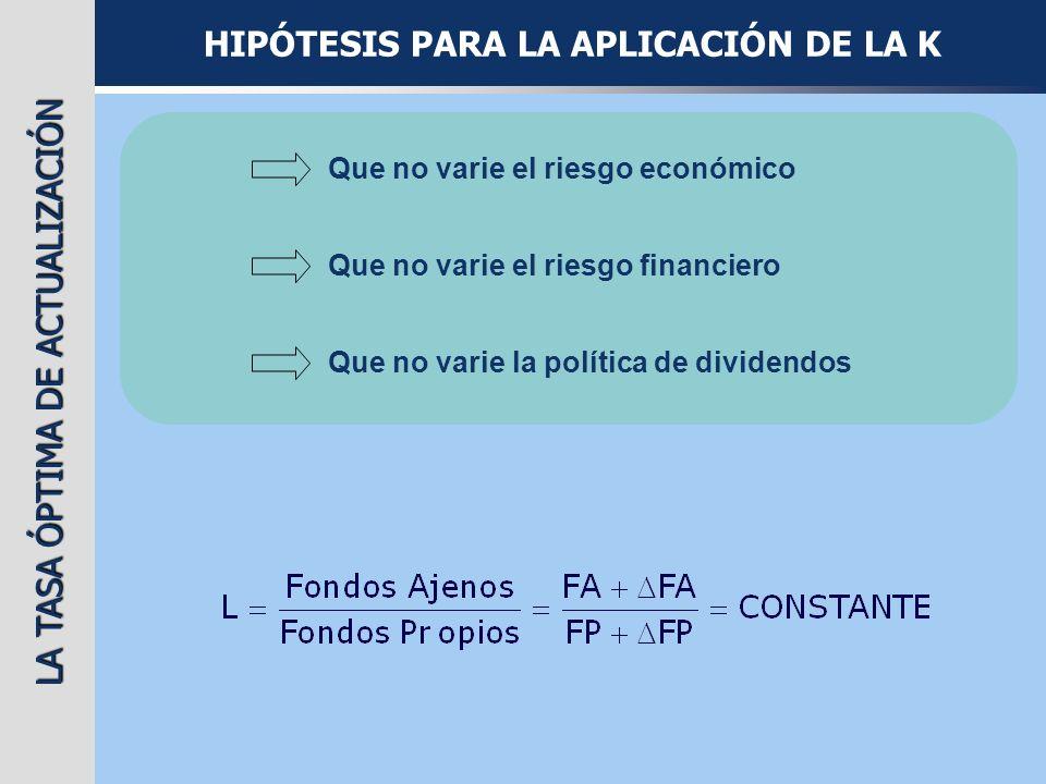 HIPÓTESIS PARA LA APLICACIÓN DE LA K
