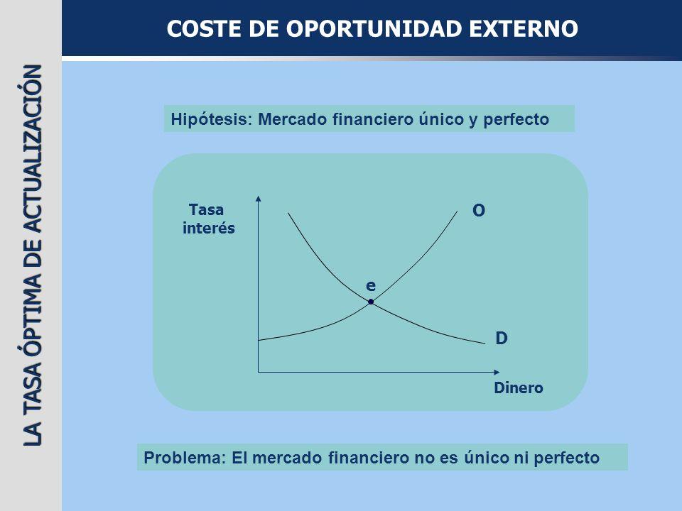 COSTE DE OPORTUNIDAD EXTERNO
