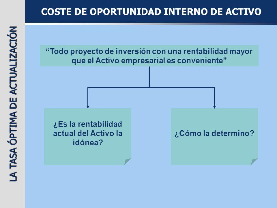 COSTE DE OPORTUNIDAD INTERNO DE ACTIVO