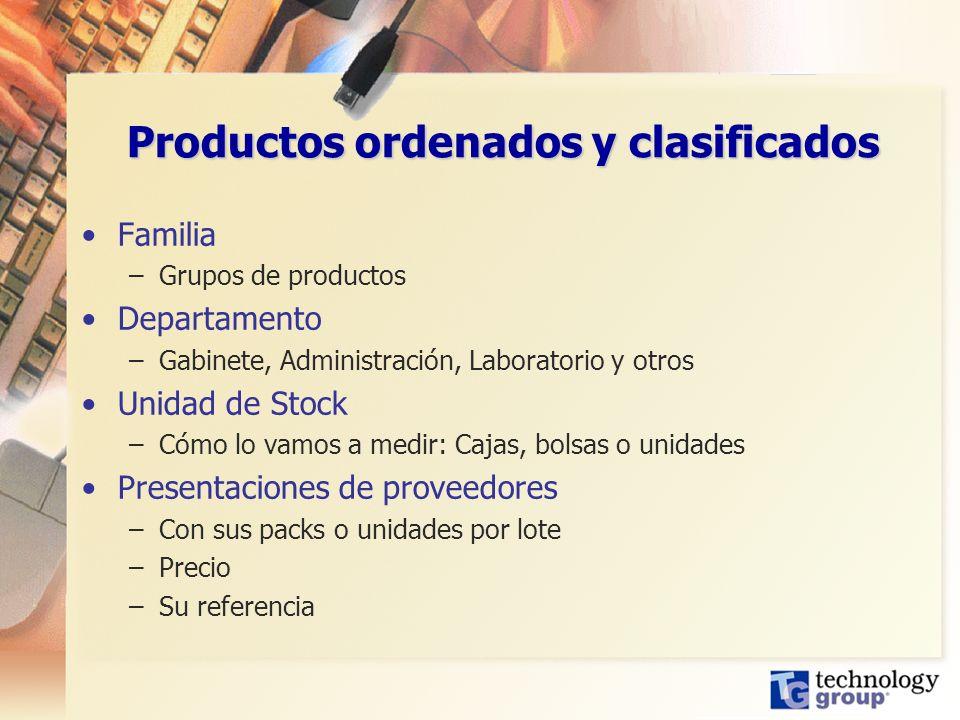 Productos ordenados y clasificados