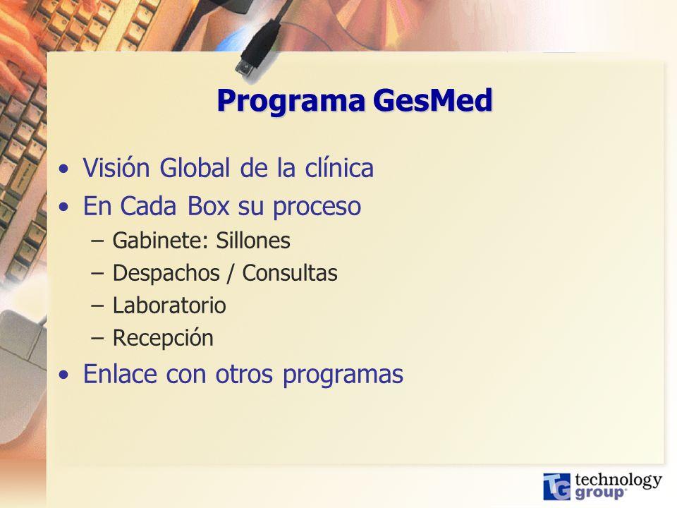 Programa GesMed Visión Global de la clínica En Cada Box su proceso