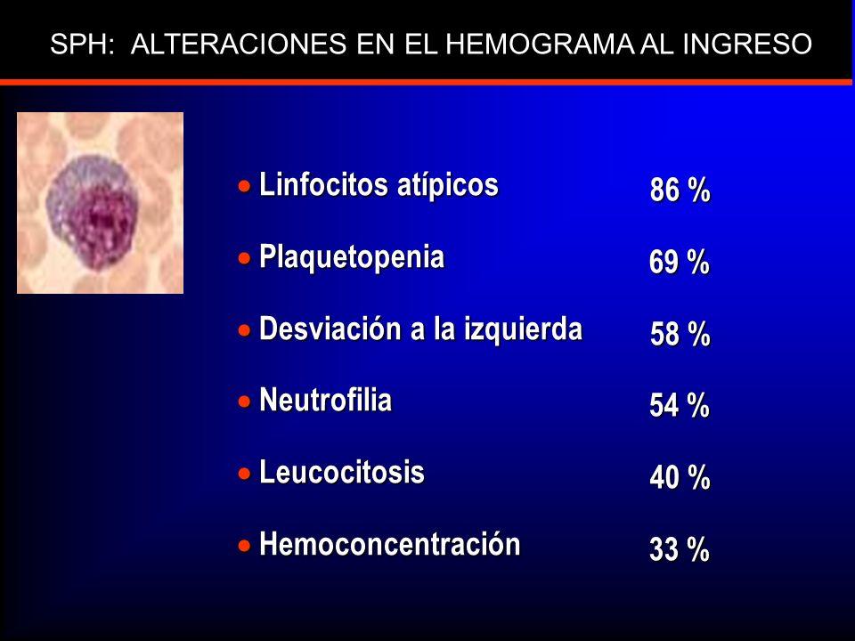 SPH: ALTERACIONES EN EL HEMOGRAMA AL INGRESO