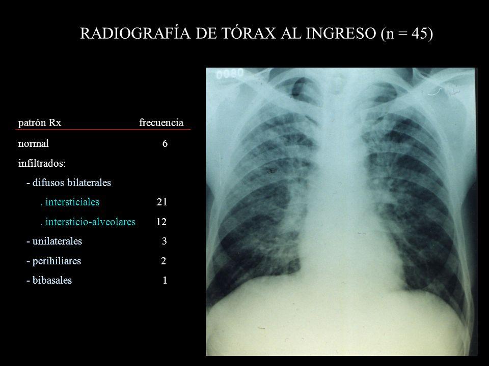 RADIOGRAFÍA DE TÓRAX AL INGRESO (n = 45)
