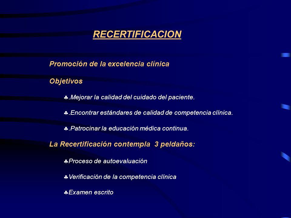 RECERTIFICACION Promoción de la excelencia clínica Objetivos