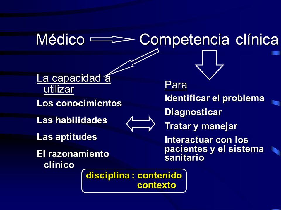 Médico Competencia clínica La capacidad a utilizar Para