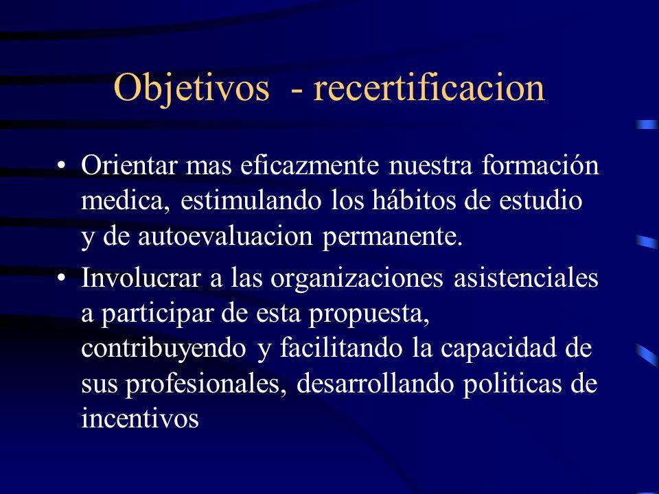 Objetivos - recertificacion