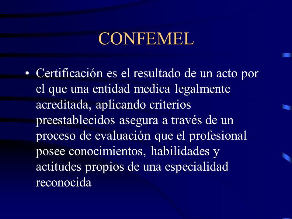 CONFEMEL