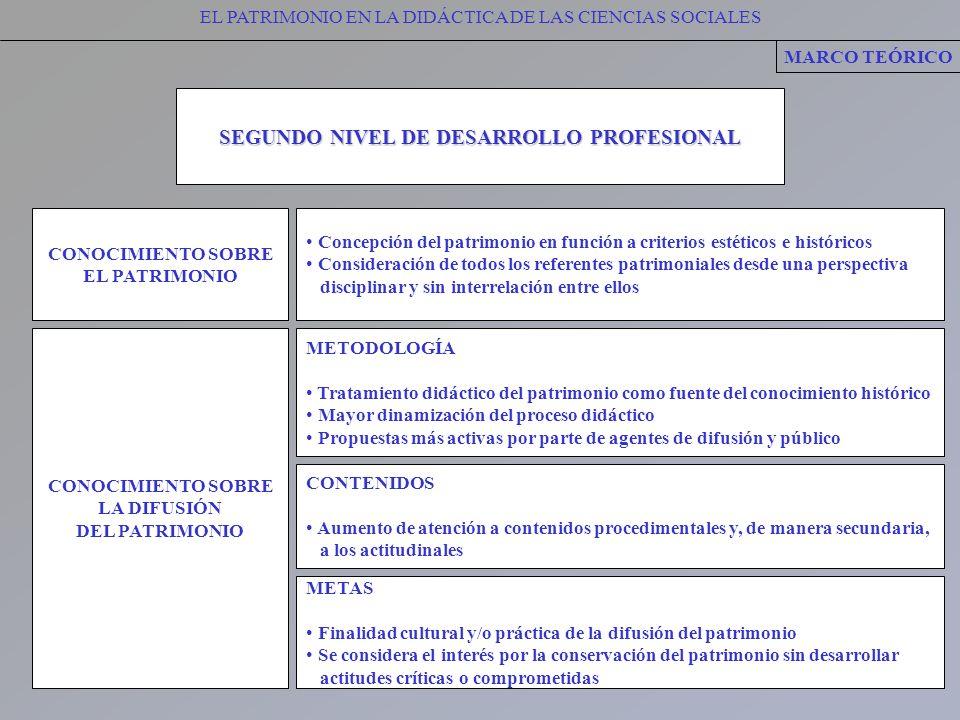 SEGUNDO NIVEL DE DESARROLLO PROFESIONAL