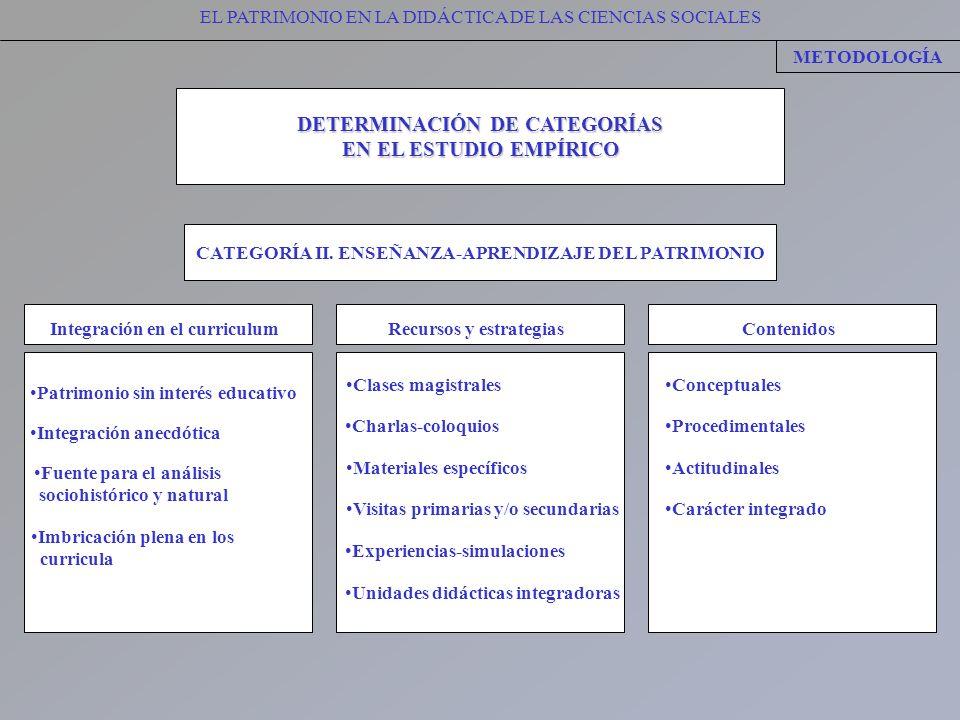 DETERMINACIÓN DE CATEGORÍAS EN EL ESTUDIO EMPÍRICO