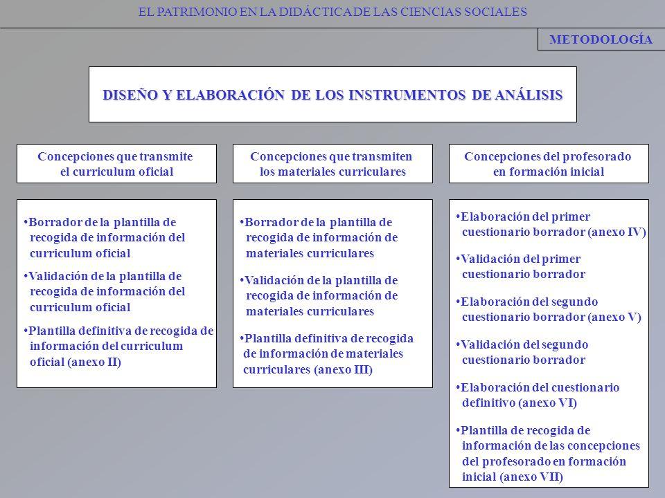 DISEÑO Y ELABORACIÓN DE LOS INSTRUMENTOS DE ANÁLISIS