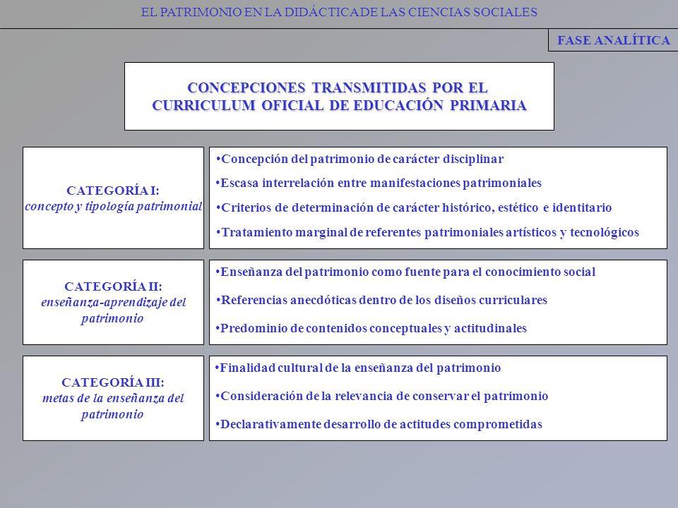 CONCEPCIONES TRANSMITIDAS POR EL