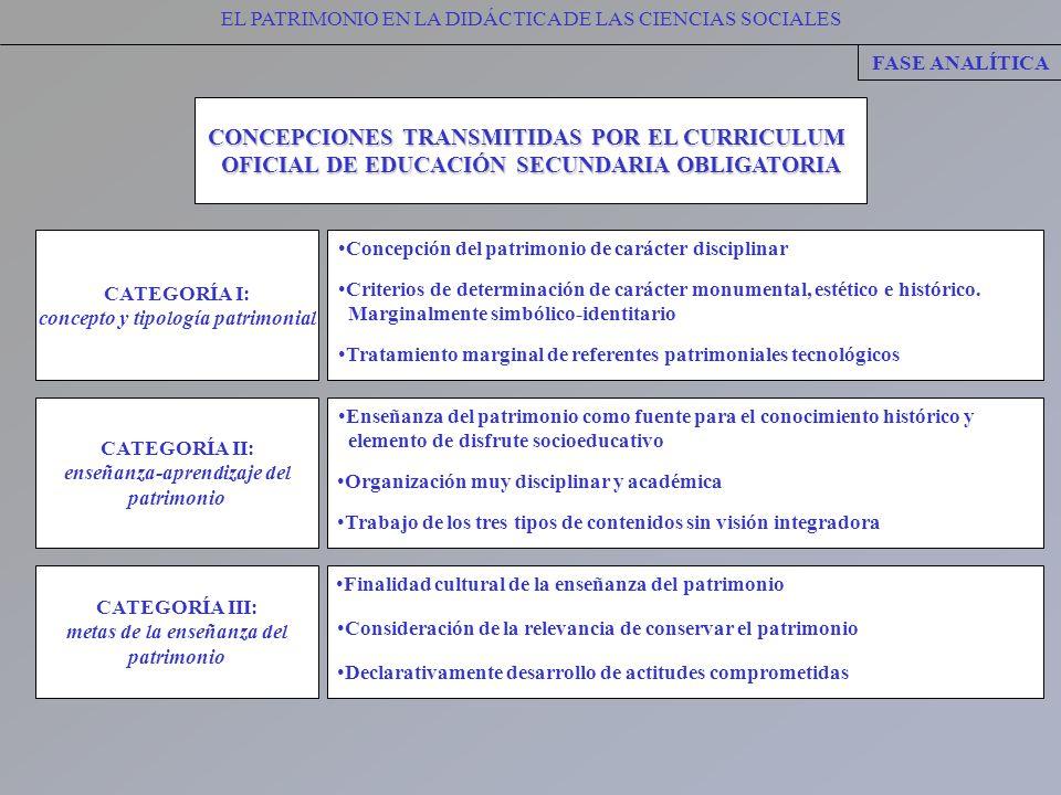 CONCEPCIONES TRANSMITIDAS POR EL CURRICULUM