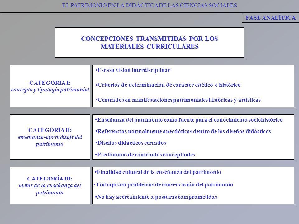 CONCEPCIONES TRANSMITIDAS POR LOS MATERIALES CURRICULARES