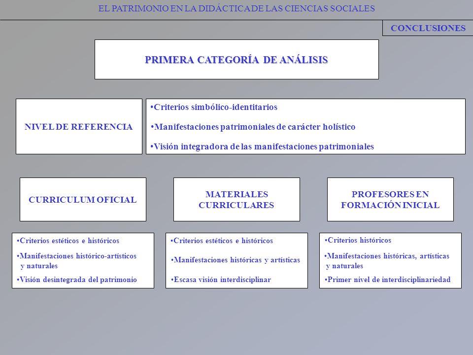PRIMERA CATEGORÍA DE ANÁLISIS