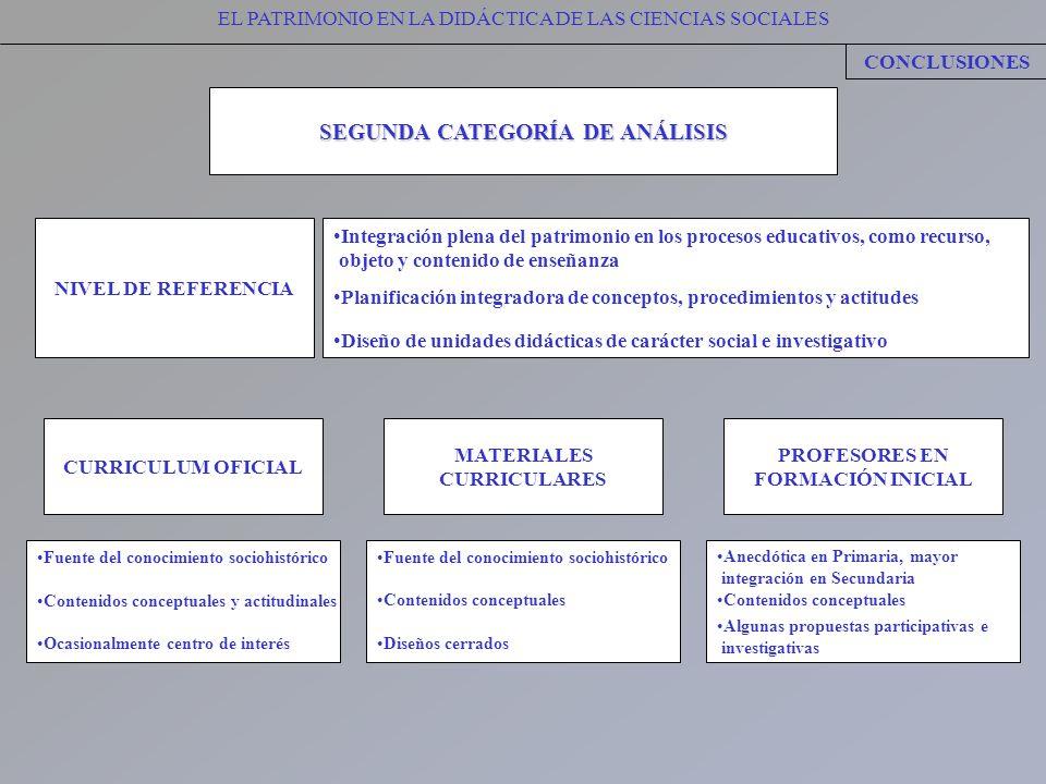 SEGUNDA CATEGORÍA DE ANÁLISIS