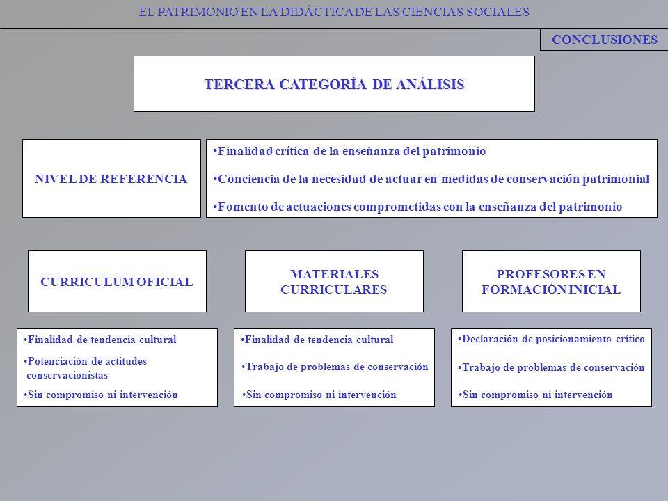 TERCERA CATEGORÍA DE ANÁLISIS