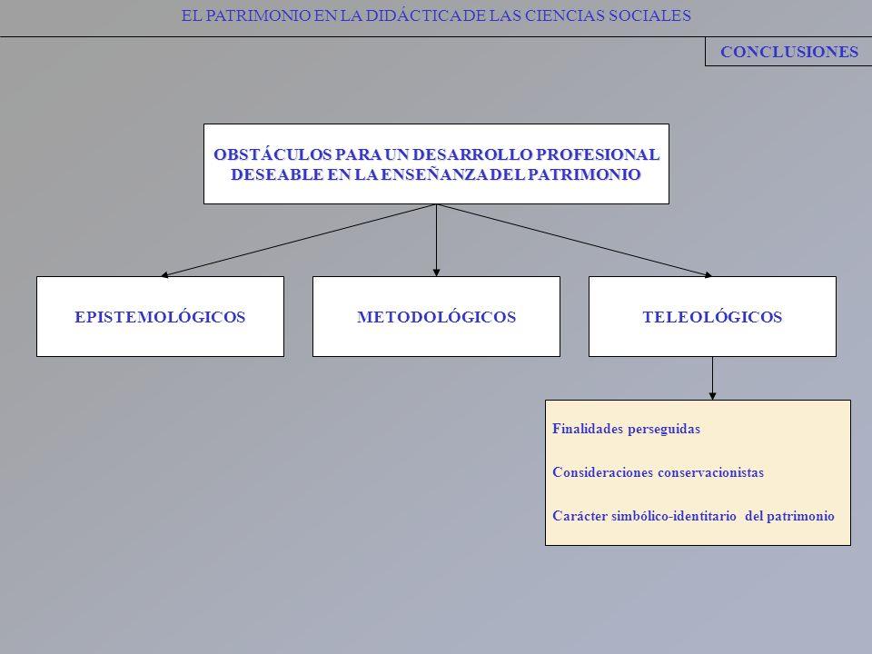 EL PATRIMONIO EN LA DIDÁCTICA DE LAS CIENCIAS SOCIALES