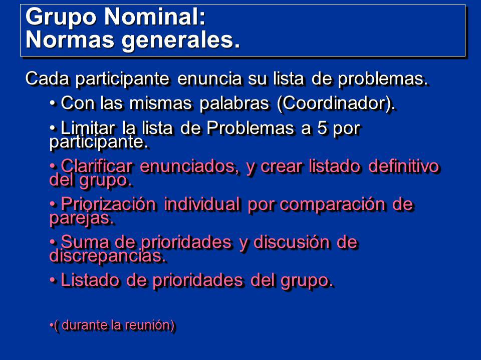 Grupo Nominal: Normas generales.
