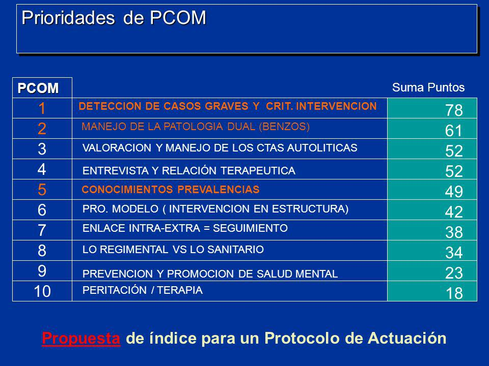 Propuesta de índice para un Protocolo de Actuación