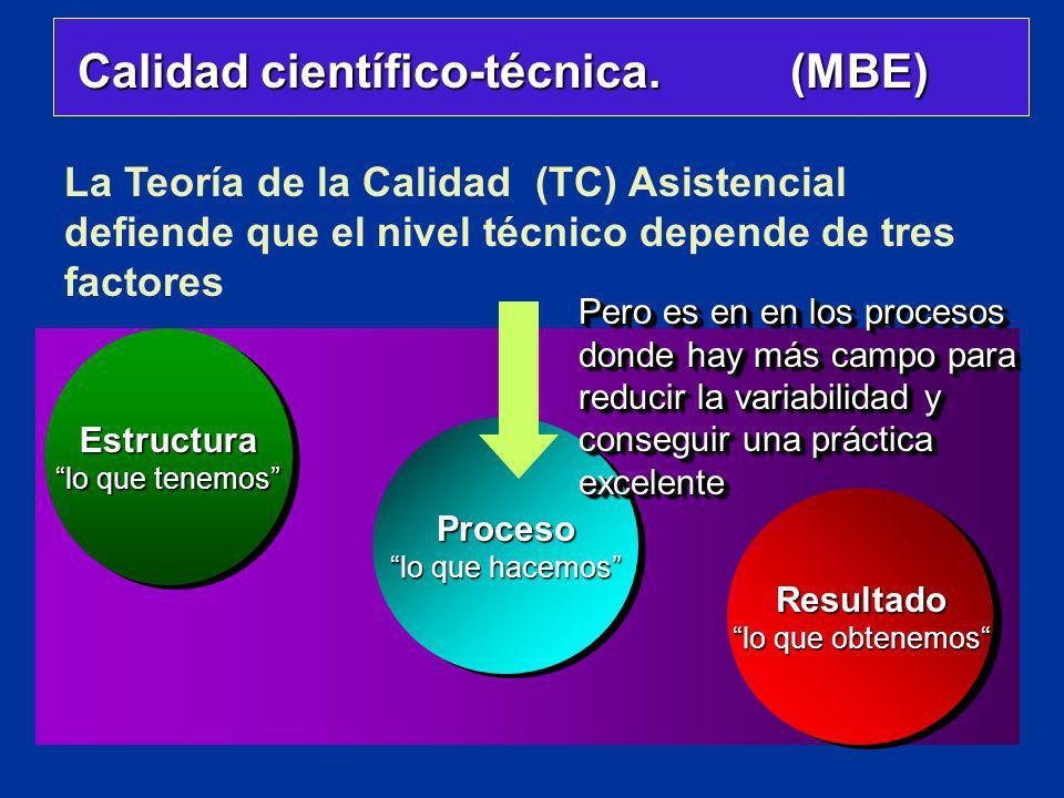 Calidad científico-técnica. (MBE)