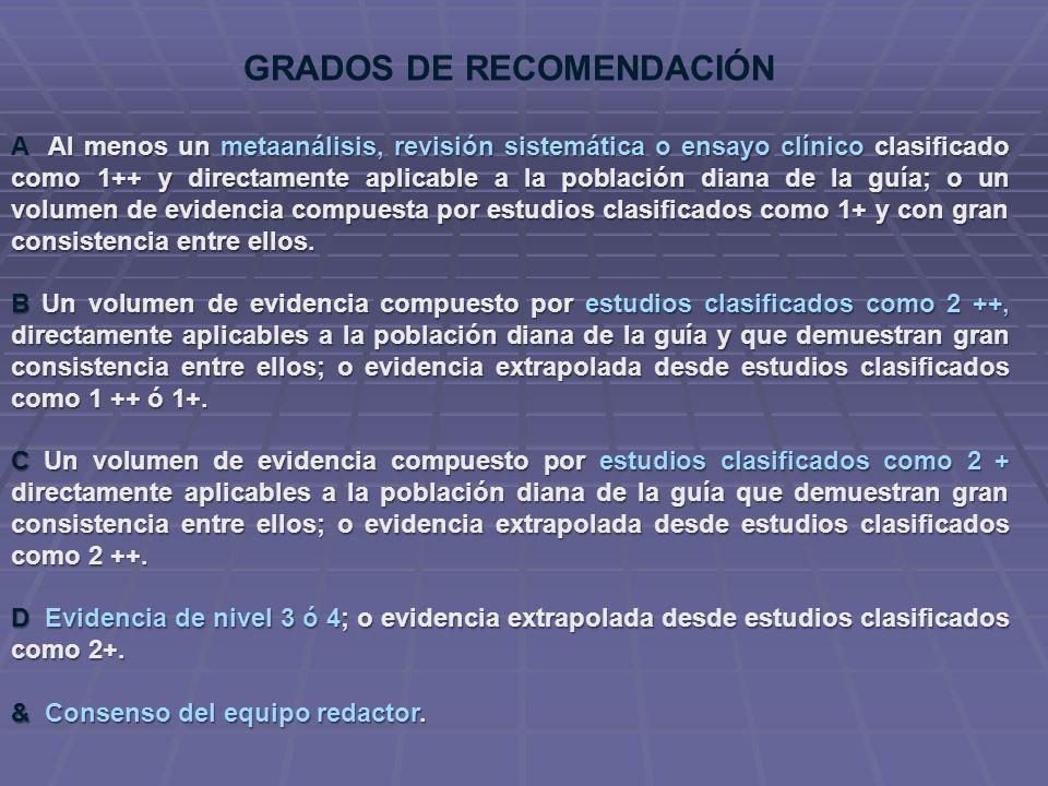 GRADOS DE RECOMENDACIÓN