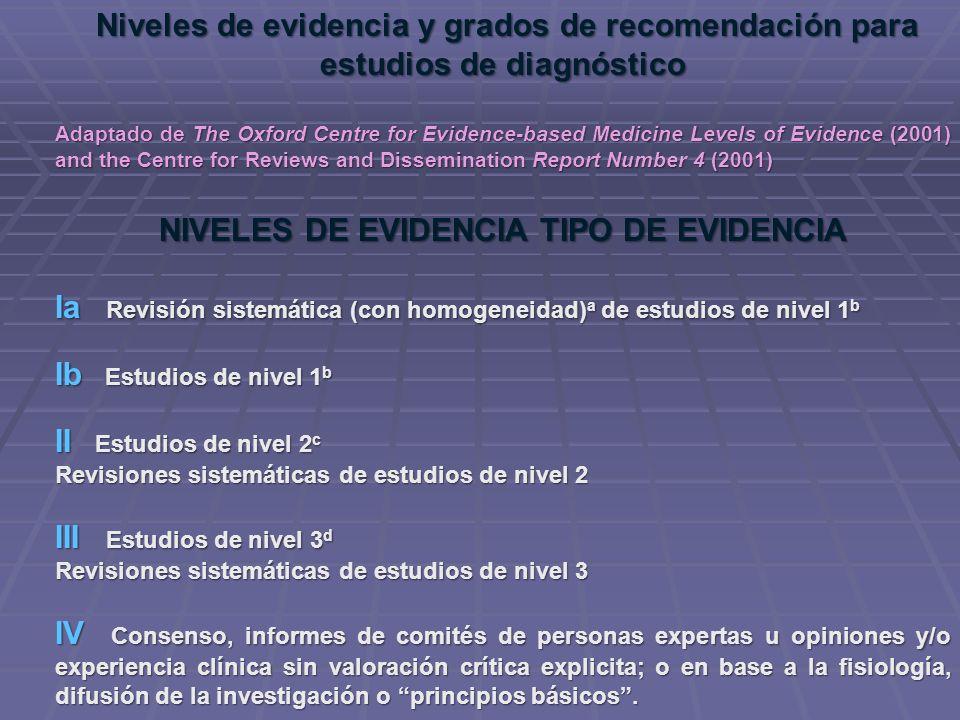 NIVELES DE EVIDENCIA TIPO DE EVIDENCIA