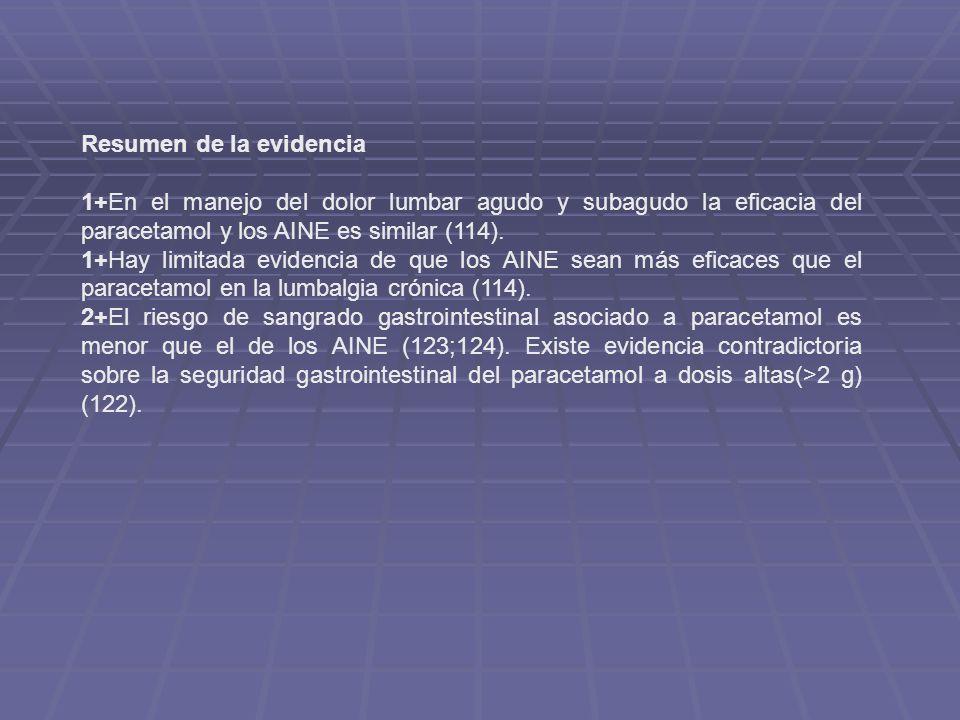 Resumen de la evidencia