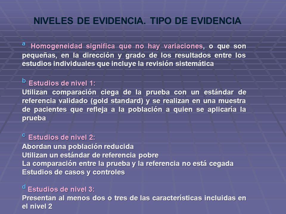 NIVELES DE EVIDENCIA. TIPO DE EVIDENCIA