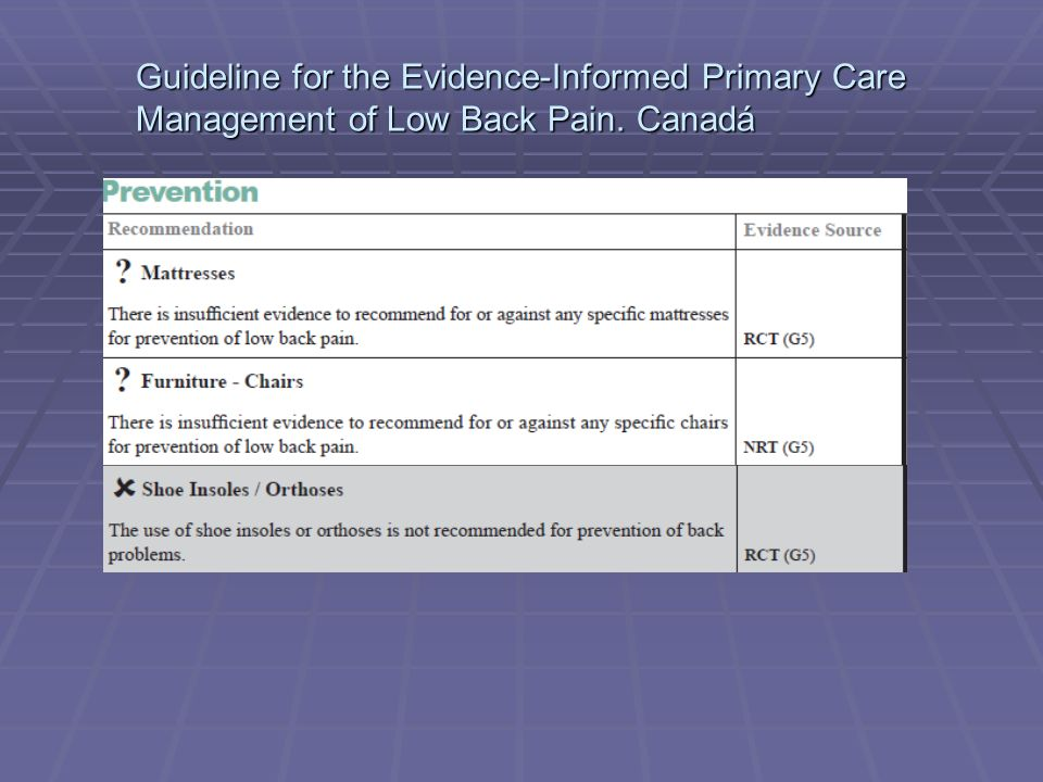 Guideline for the Evidence-Informed Primary Care Management of Low Back Pain. Canadá