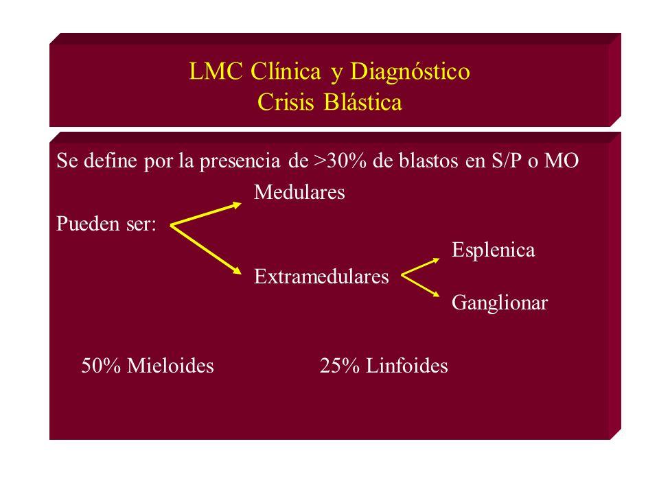 LMC Clínica y Diagnóstico Crisis Blástica