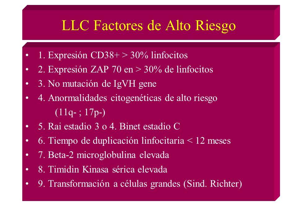 LLC Factores de Alto Riesgo