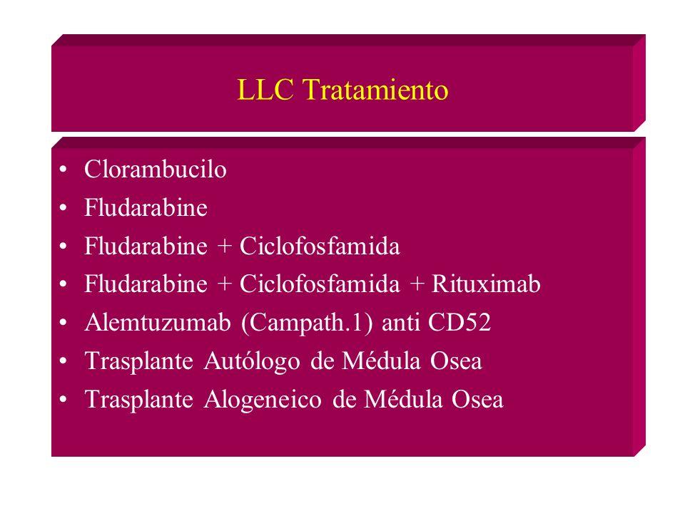 LLC Tratamiento Clorambucilo Fludarabine Fludarabine + Ciclofosfamida
