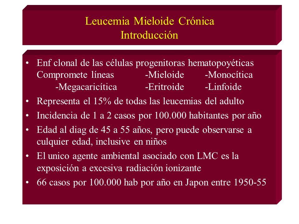 Leucemia Mieloide Crónica Introducción