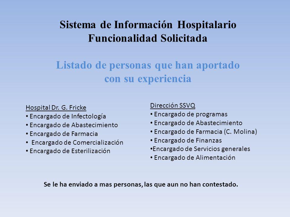Sistema de Información Hospitalario Funcionalidad Solicitada