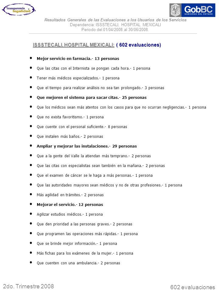 ISSSTECALI, HOSPITAL MEXICALI: ( 602 evaluaciones)