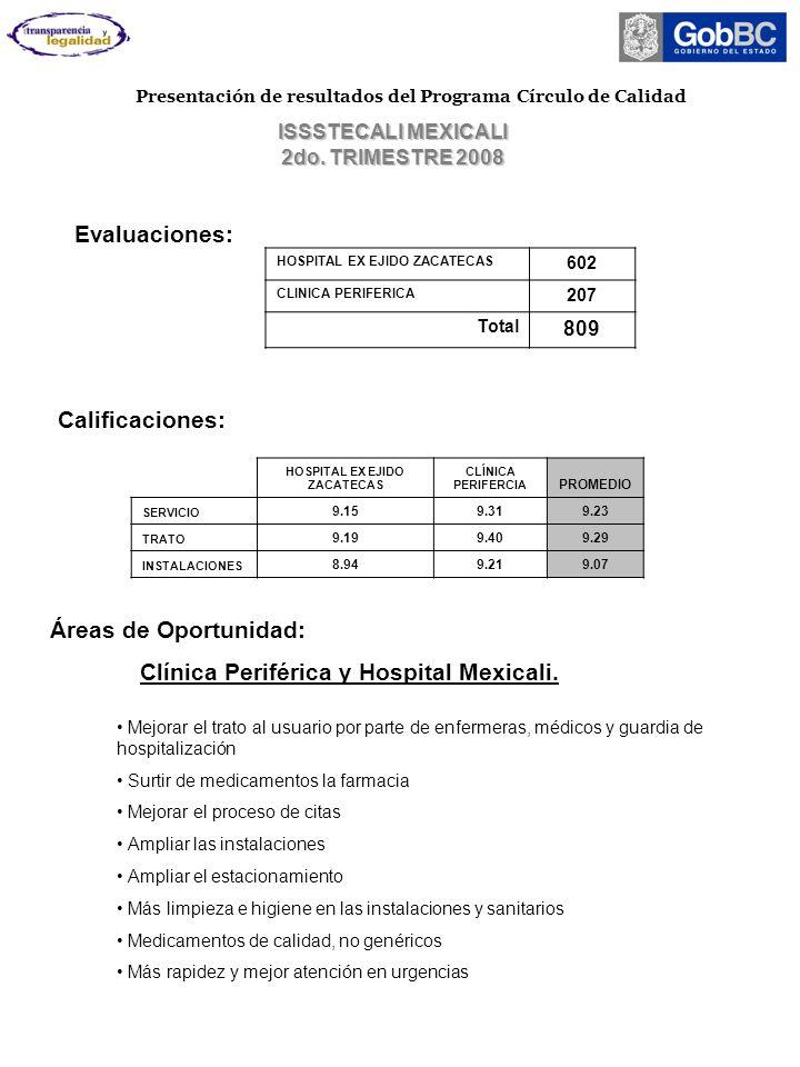 Clínica Periférica y Hospital Mexicali.
